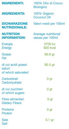 Tabella nutrizionale olio